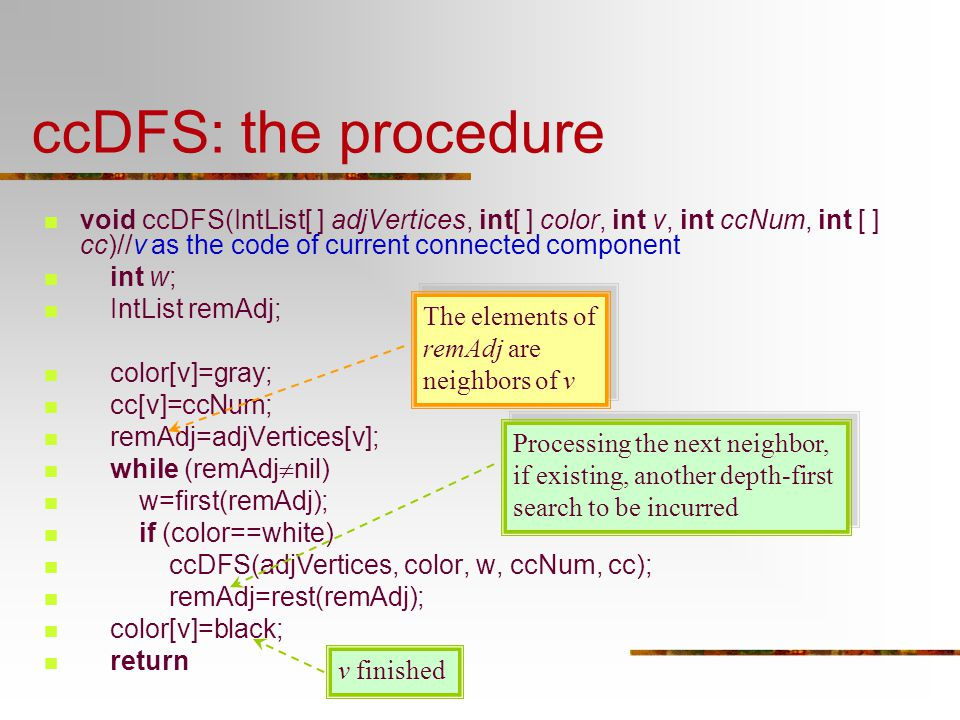 ccDFS: the procedure void ccDFS(IntList[ ] adjVertices, int[ ] color, int v, int ccNum, int [ ] cc)//v as the code of current connected component.